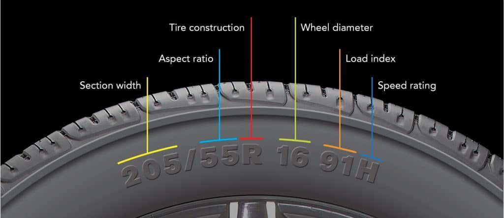 Tires Size Reading